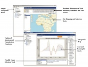 Design of the Climate Change Explorer Tool