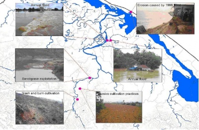 Figure 3: Climate related disasters and environmental change in different parts of the Huong River Basin (Source: Phong Tran et al., 2007)