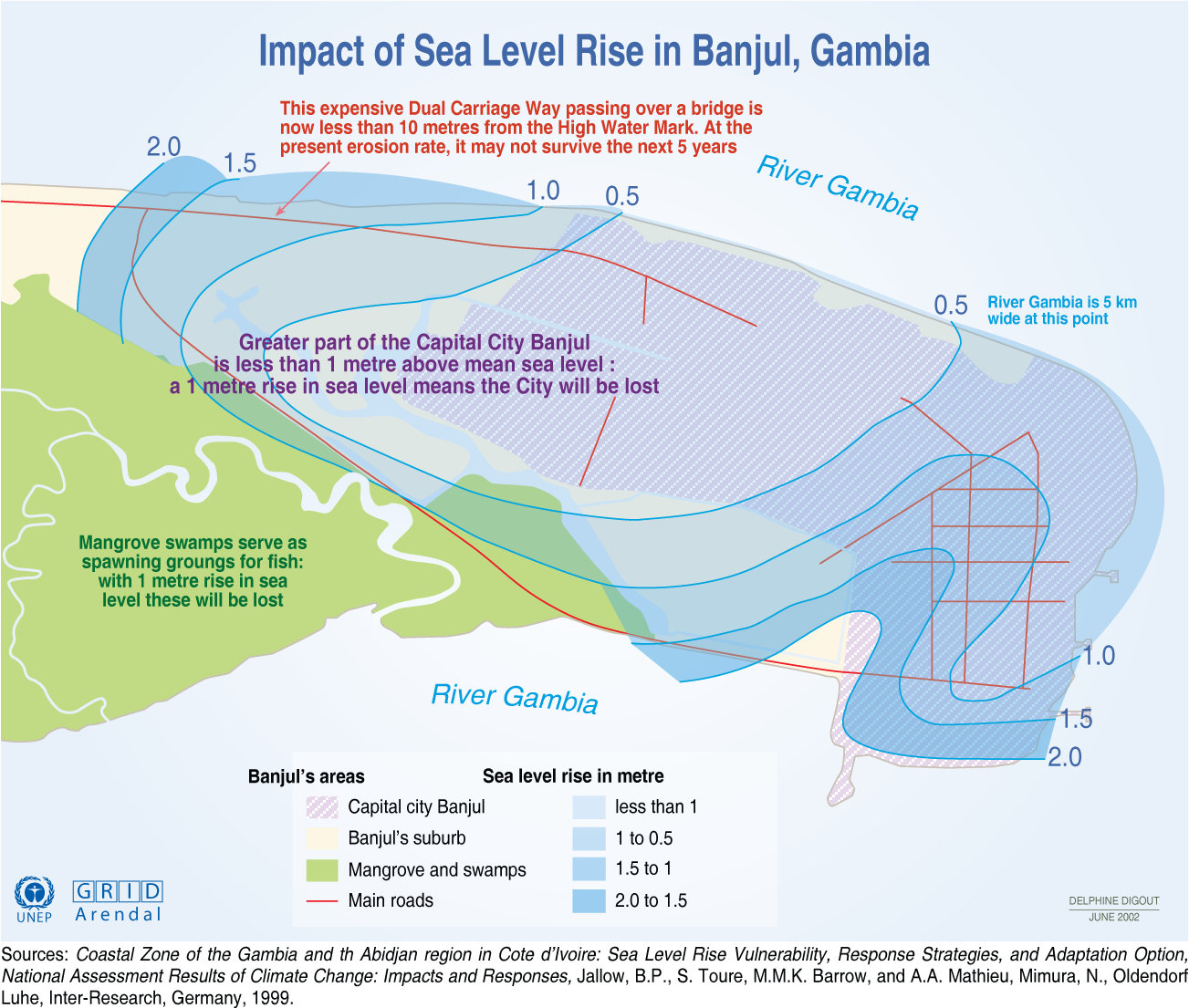 Impact of sealevel rise on the city of Banjul weADAPT