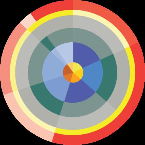 Coastal Hazard Wheel
