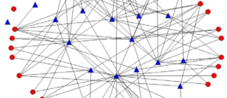 4ff6b8cde44c2ss-foggia-network - climate adaptation.