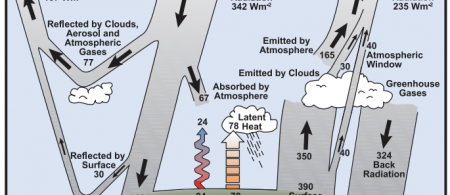 509a466b4f962fig-1 - climate adaptation.