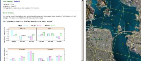 climatebargraph sanfran - climate adaptation.