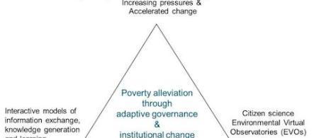 54d0afaa995fc54d09cb1358bfmevo-theory-framework - climate adaptation.