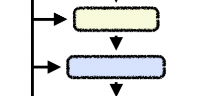 graphic of RDM figure