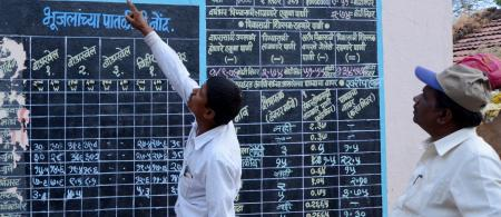Water budgeting board in Maharashtra