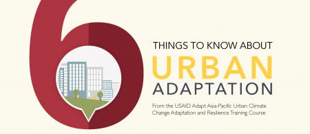 6 Things to Know about Urban Adaptation