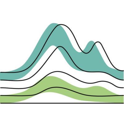 lo - climate adaptation.