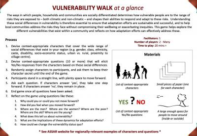 The vulnerability Walk - at a glance