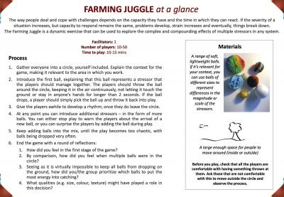 Farming juggle - at a glance