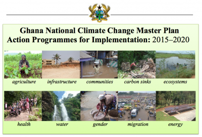 ghana master plan 0 - climate adaptation.