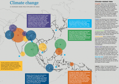 Map of climate related risks Asia