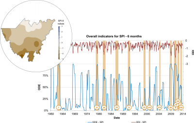 Application of spatial drought area indices to the lower Jinsha River basin, China