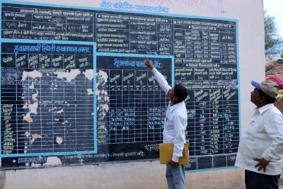 Water budgeting Board in Maharashtra, India