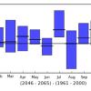 4e8c65c0cc80bpicture-3 - climate adaptation.
