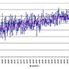 505c8369da1abkenya-photo - climate adaptation.