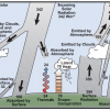 509a466b4f962fig-1 - climate adaptation.