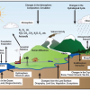 509a47939134afaq-1 - climate adaptation.