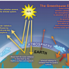509a49fc09441faq-1 - climate adaptation.