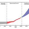 509a5a7ebcb5cfaq-5 - climate adaptation.