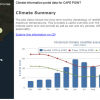 5146fc7dc7234cape-point-s- - climate adaptation.