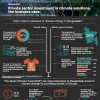 The business case for private sector investments in climate solutions. Cropped infographic.