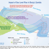 impact of sea level rise in banjul gambia - climate adaptation.