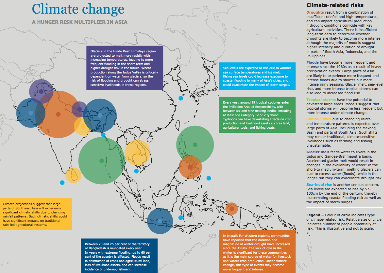 Wfp Asia Impact Map Climate Adaptation